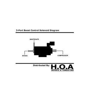HOA 3-Port Boost Control Solenoid