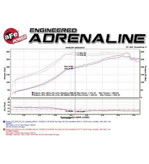AFE Twisted Steel Header - 2015+ STI