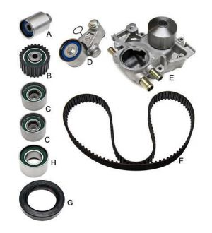 Gates Racing Timing Belt Kit